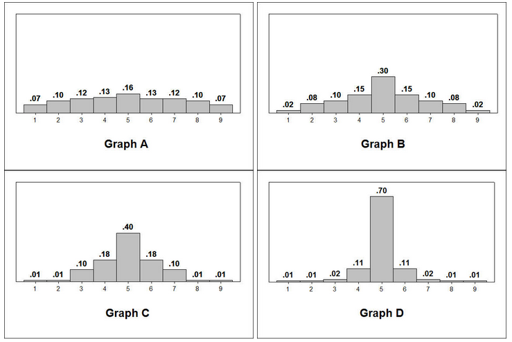 mod8-dig-std-graphs