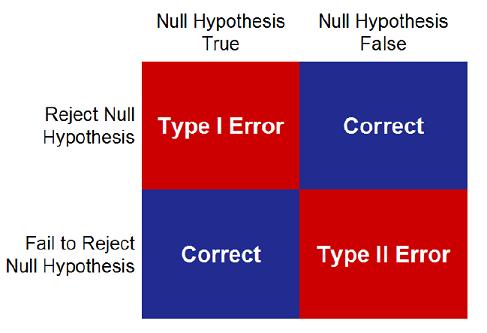 mod12-errors1