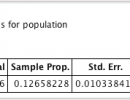 Learn by Doing – Z-Test for a Proportion